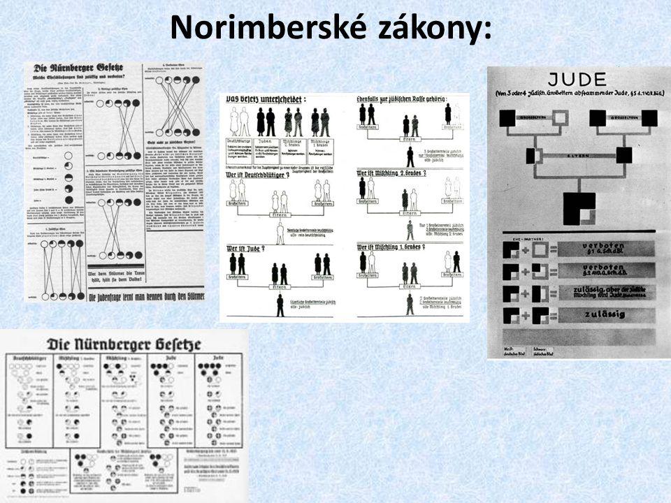 Norimberské zákony: