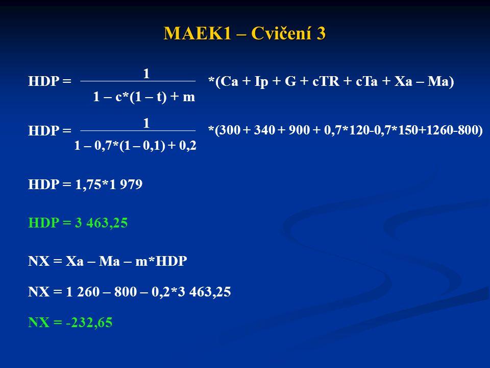 MAEK1 – Cvičení 3 1 HDP = *(Ca + Ip + G + cTR + cTa + Xa – Ma)