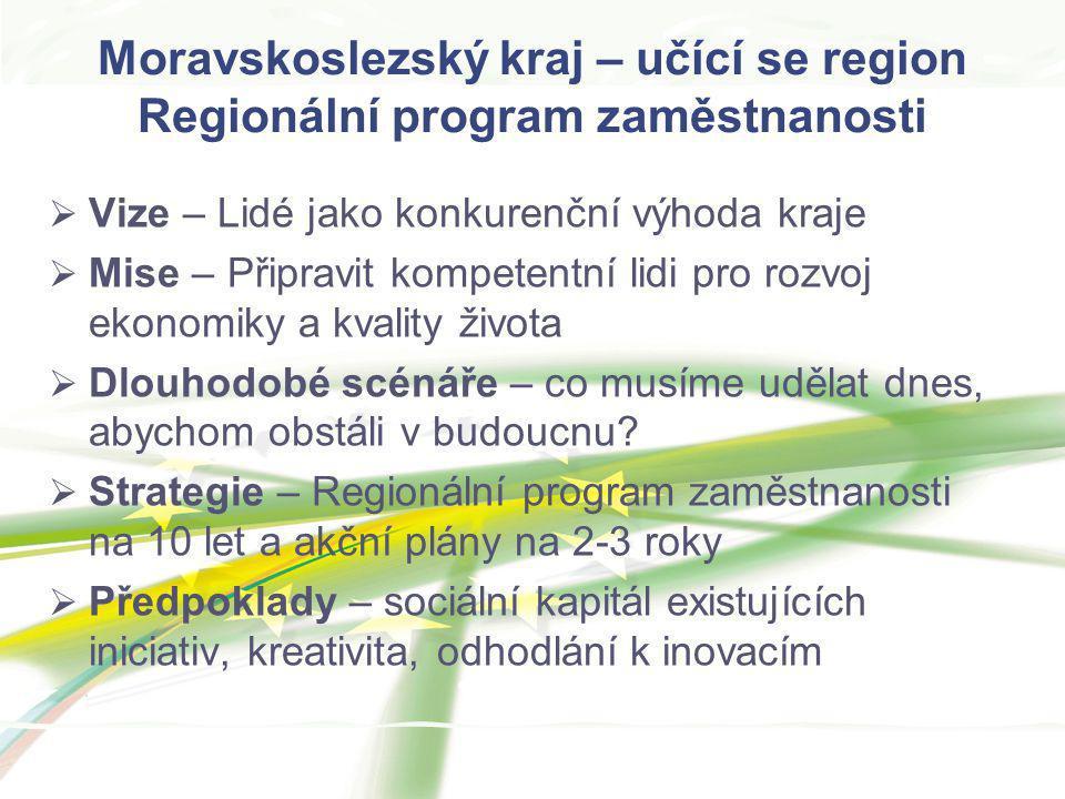 Moravskoslezský kraj – učící se region Regionální program zaměstnanosti