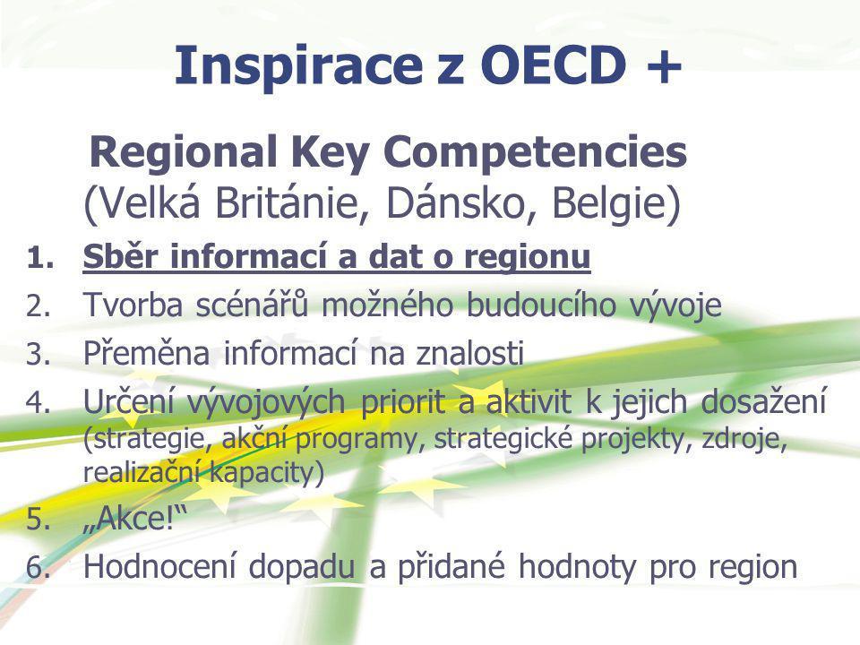Inspirace z OECD + Regional Key Competencies (Velká Británie, Dánsko, Belgie) Sběr informací a dat o regionu.