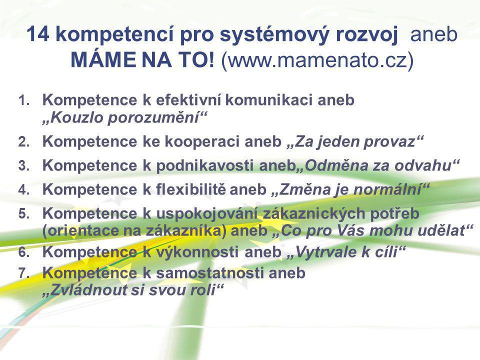 14 kompetencí pro systémový rozvoj aneb MÁME NA TO! (www.mamenato.cz)