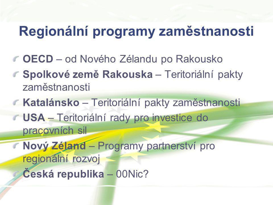 Regionální programy zaměstnanosti