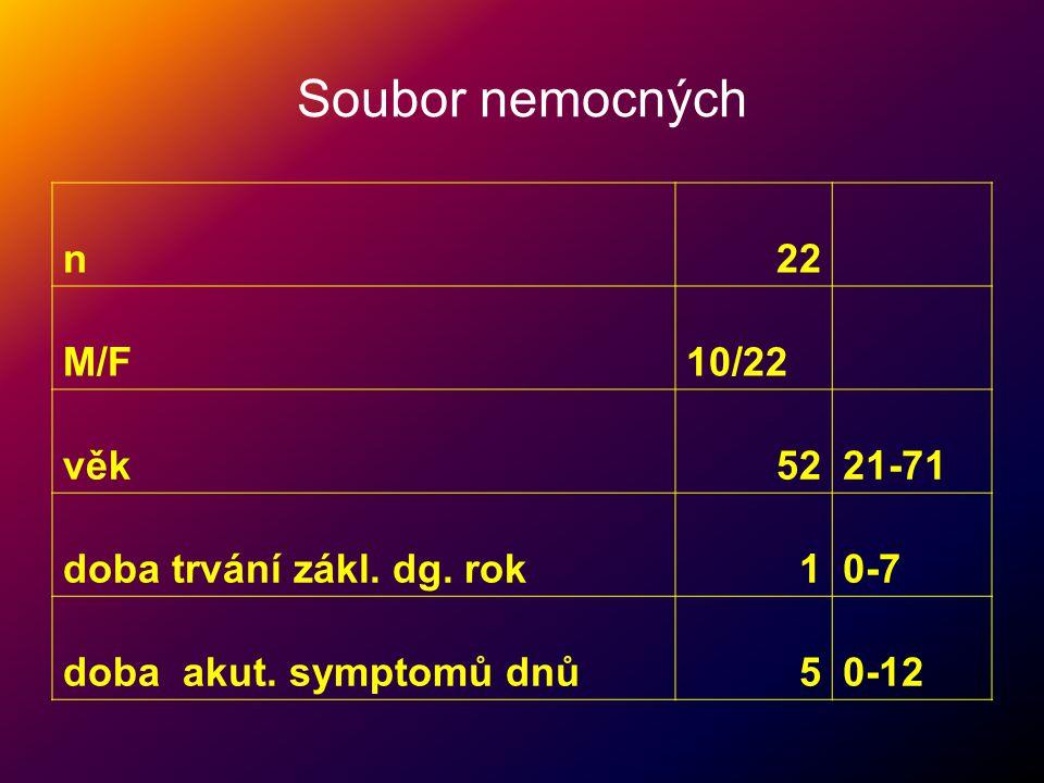 Soubor nemocných n 22 M/F 10/22 věk 52 21-71 doba trvání zákl. dg. rok