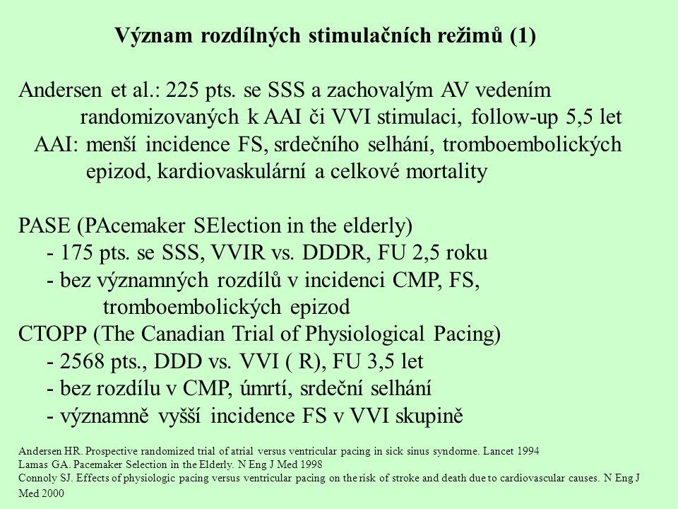 Význam rozdílných stimulačních režimů (1)
