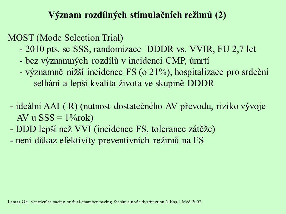 Význam rozdílných stimulačních režimů (2) MOST (Mode Selection Trial)