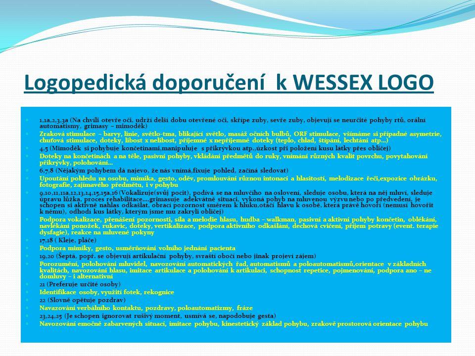 Logopedická doporučení k WESSEX LOGO