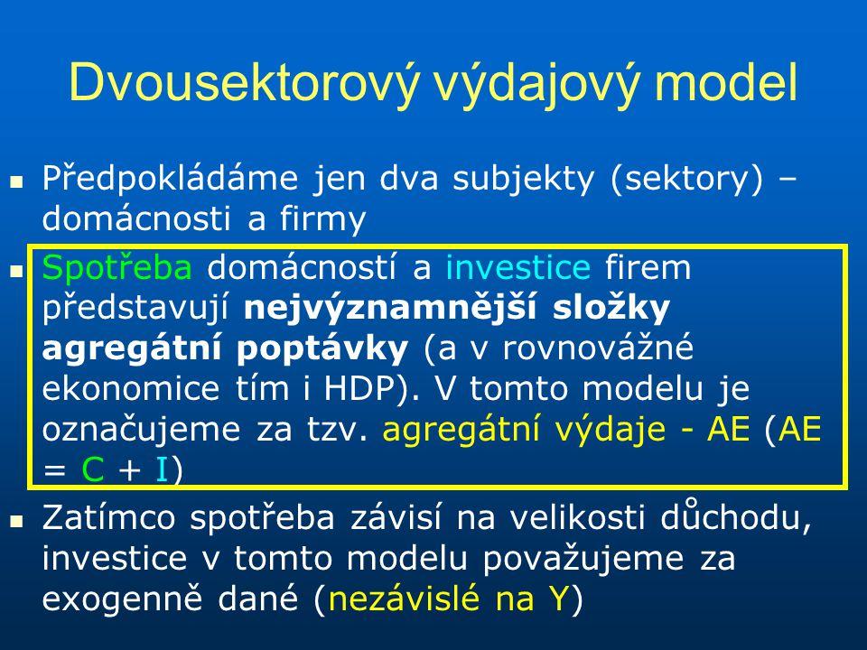 Dvousektorový výdajový model