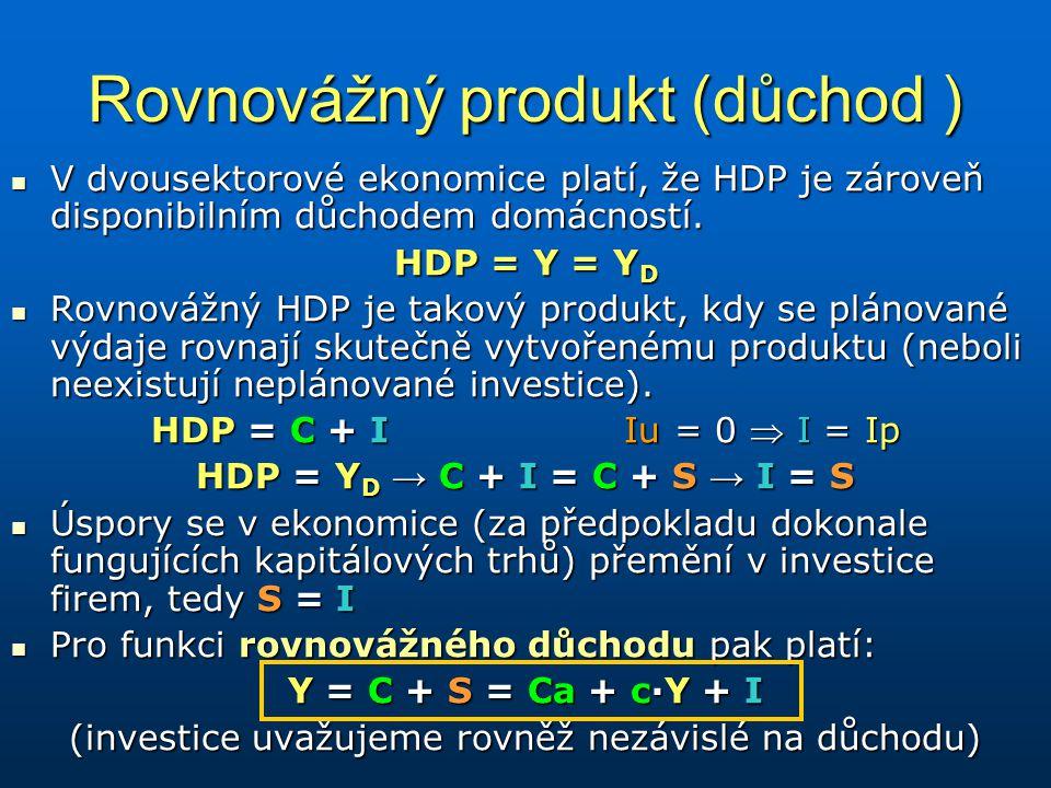 Rovnovážný produkt (důchod )