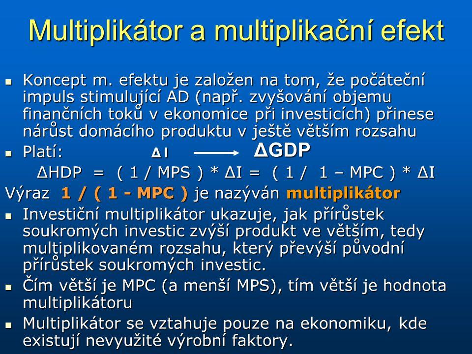 Multiplikátor a multiplikační efekt