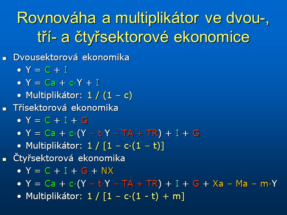 Rovnováha a multiplikátor ve dvou-, tří- a čtyřsektorové ekonomice