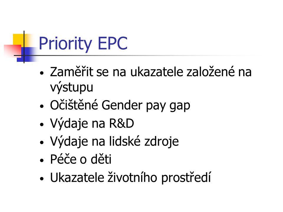 Priority EPC Zaměřit se na ukazatele založené na výstupu