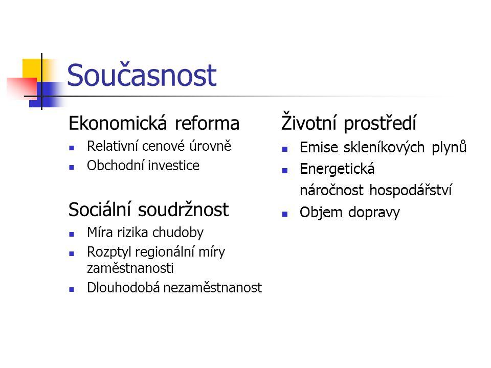 Současnost Ekonomická reforma Sociální soudržnost Životní prostředí