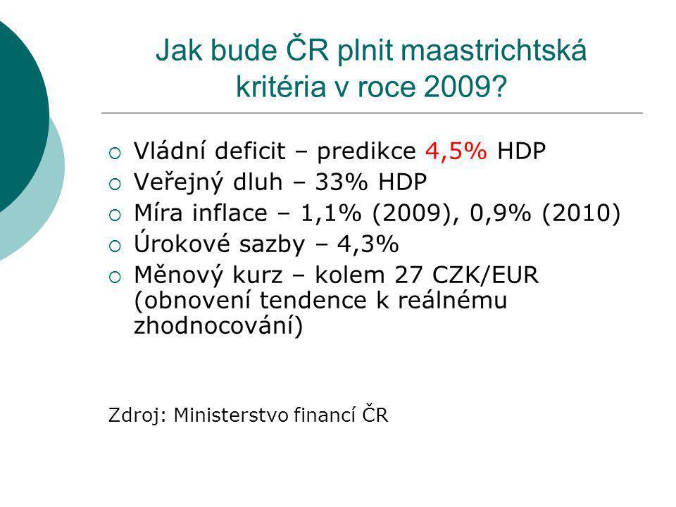 Jak bude ČR plnit maastrichtská kritéria v roce 2009