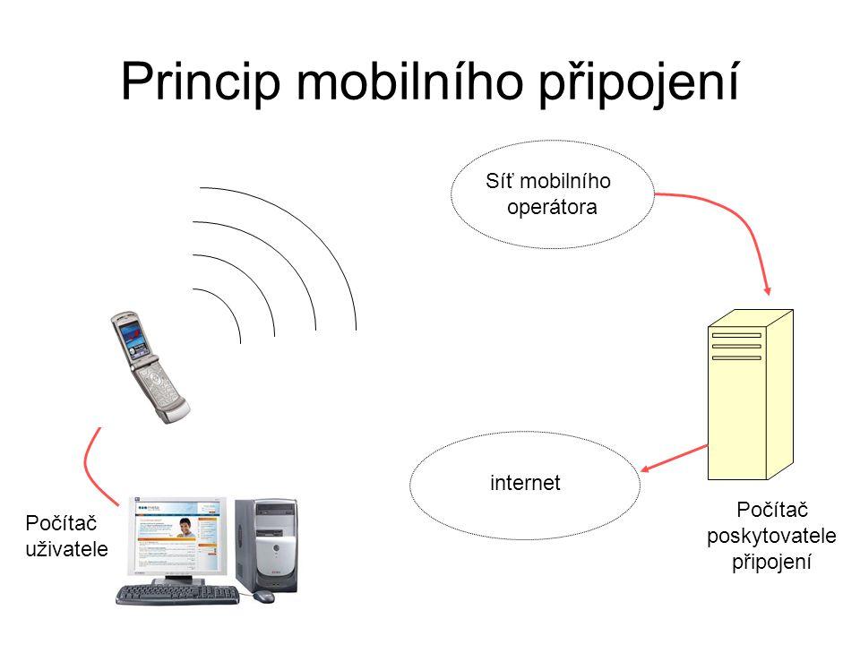 Princip mobilního připojení