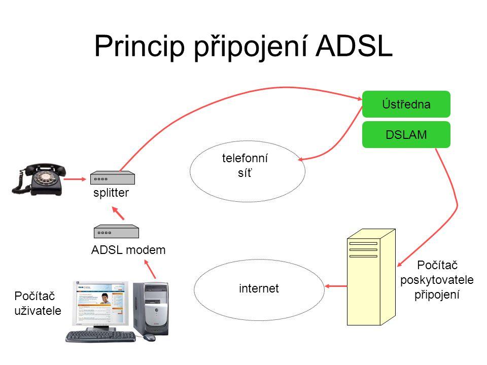Princip připojení ADSL