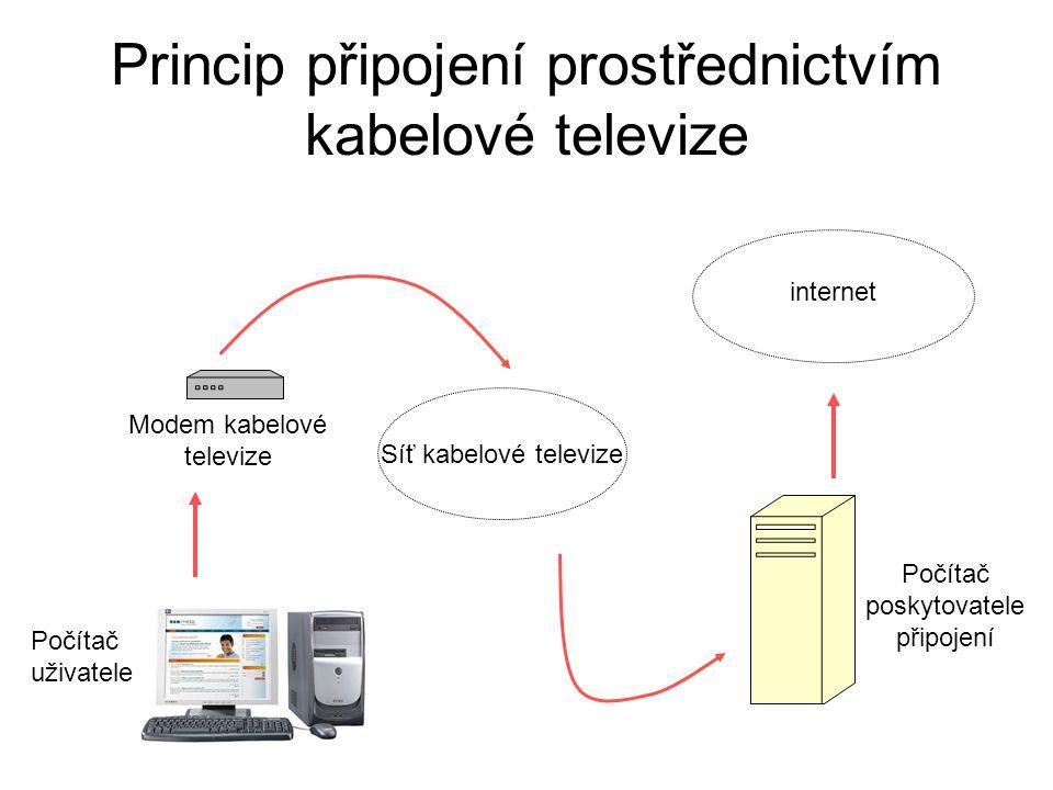 Princip připojení prostřednictvím kabelové televize