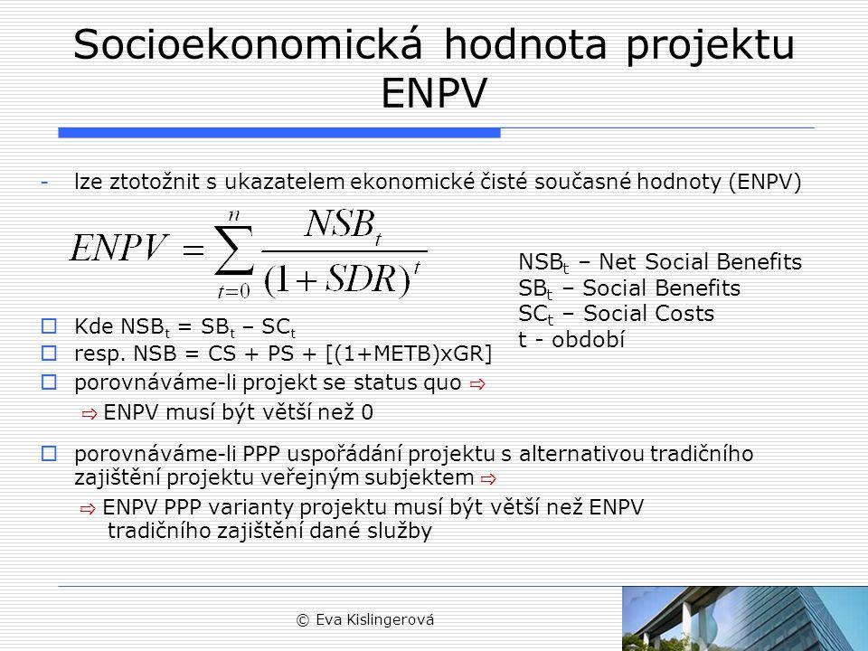 Socioekonomická hodnota projektu ENPV