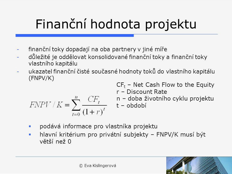 Finanční hodnota projektu