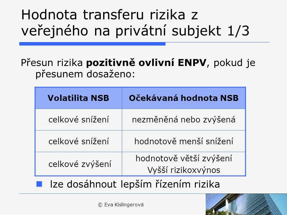 Hodnota transferu rizika z veřejného na privátní subjekt 1/3