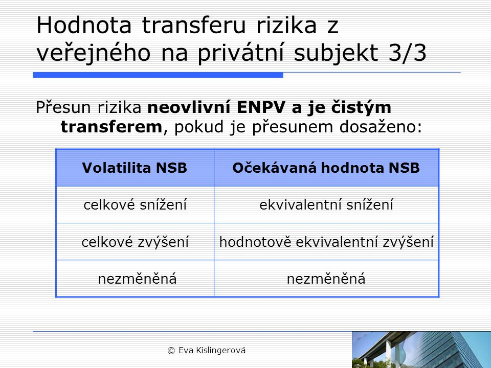 Hodnota transferu rizika z veřejného na privátní subjekt 3/3