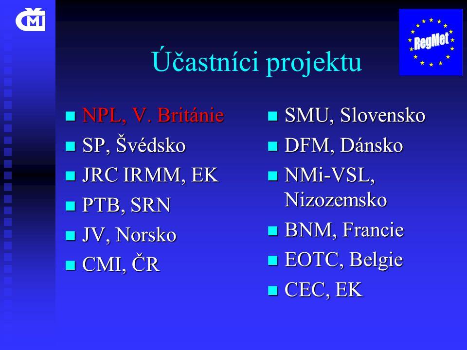 Účastníci projektu NPL, V. Británie SP, Švédsko JRC IRMM, EK PTB, SRN