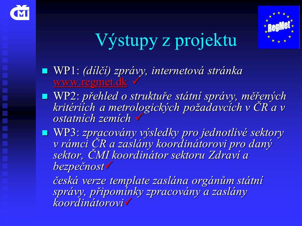 Výstupy z projektu WP1: (dílčí) zprávy, internetová stránka www.regmet.dk 