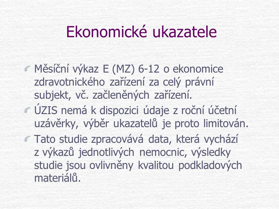 Ekonomické ukazatele Měsíční výkaz E (MZ) 6-12 o ekonomice zdravotnického zařízení za celý právní subjekt, vč. začleněných zařízení.