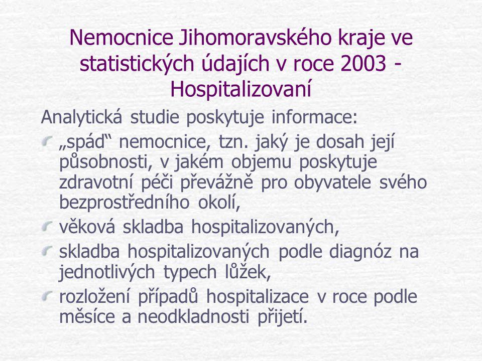 Nemocnice Jihomoravského kraje ve statistických údajích v roce 2003 - Hospitalizovaní