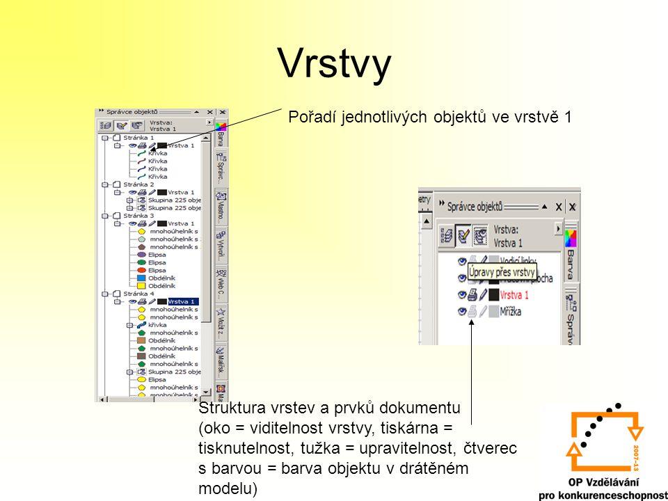 Vrstvy Pořadí jednotlivých objektů ve vrstvě 1