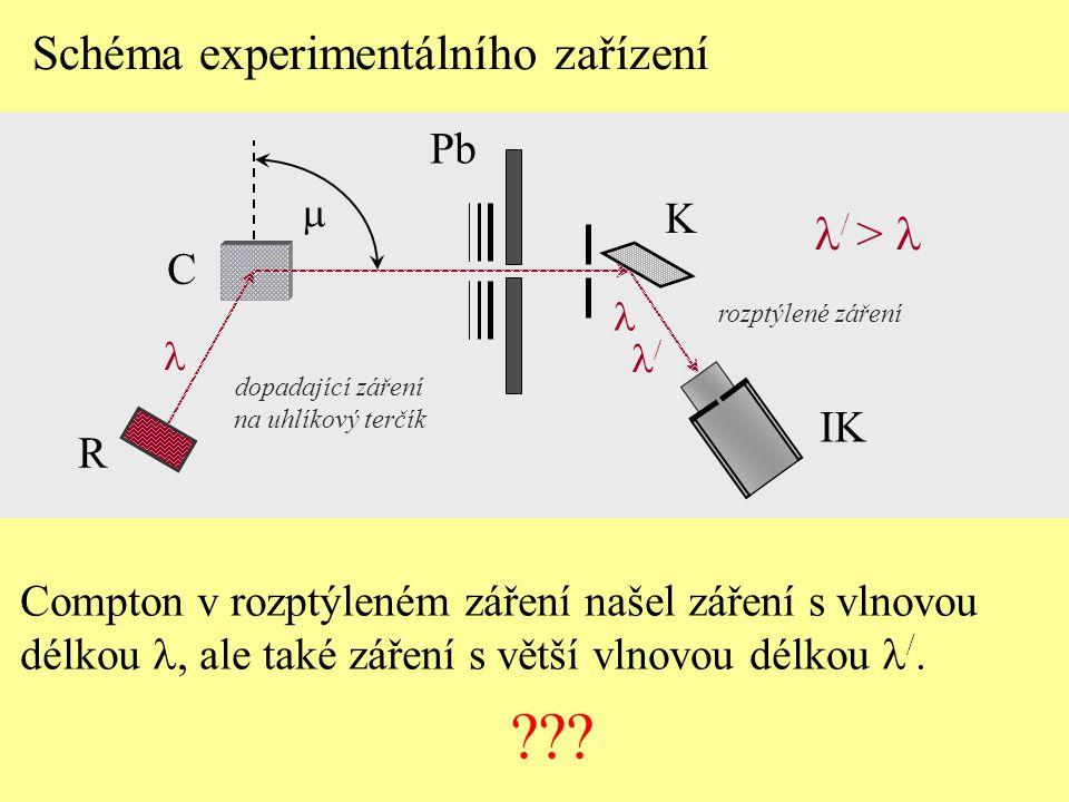 Schéma experimentálního zařízení