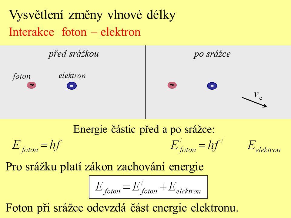 Vysvětlení změny vlnové délky