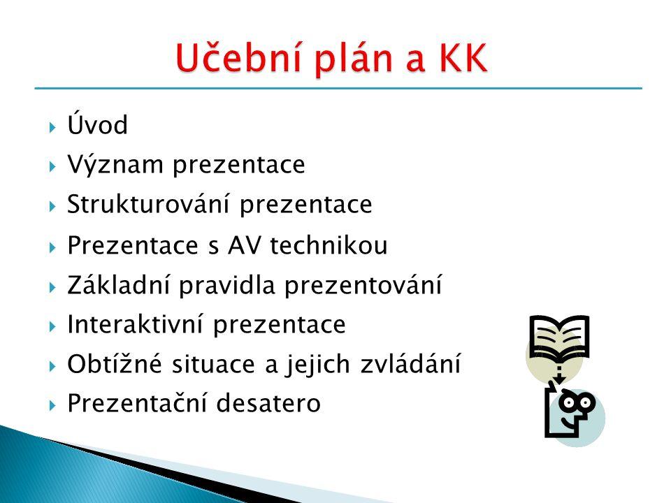 Učební plán a KK Úvod Význam prezentace Strukturování prezentace