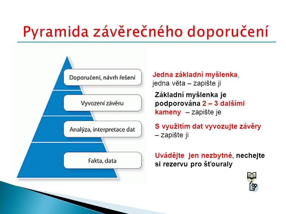 Pyramida závěrečného doporučení