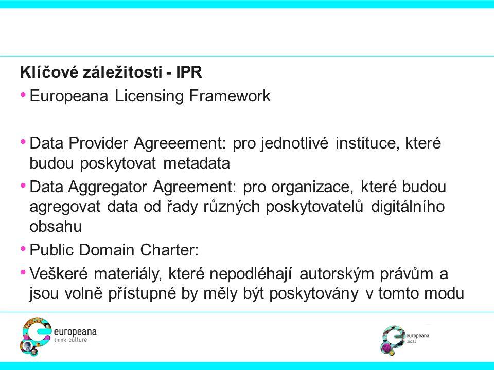 Klíčové záležitosti - IPR