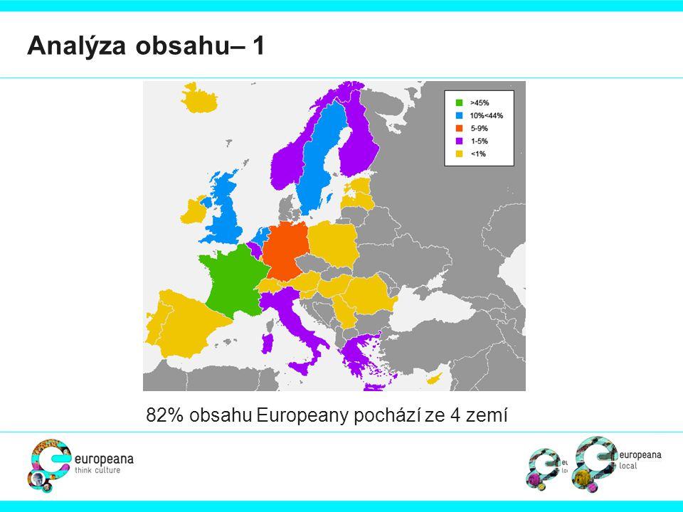 Analýza obsahu– 1 82% obsahu Europeany pochází ze 4 zemí