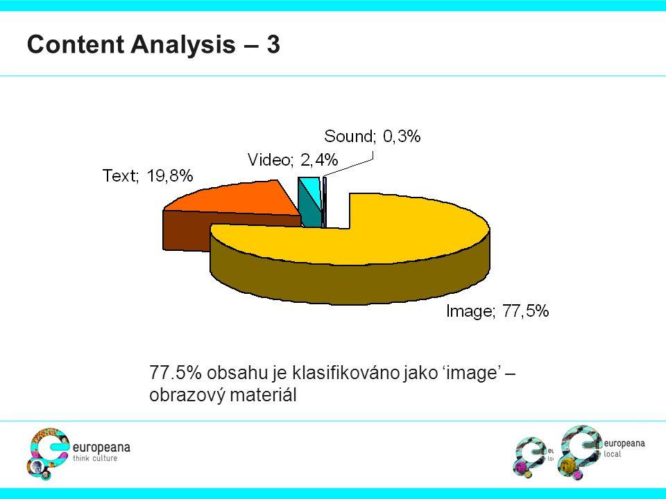 Content Analysis – 3 77.5% obsahu je klasifikováno jako 'image' – obrazový materiál