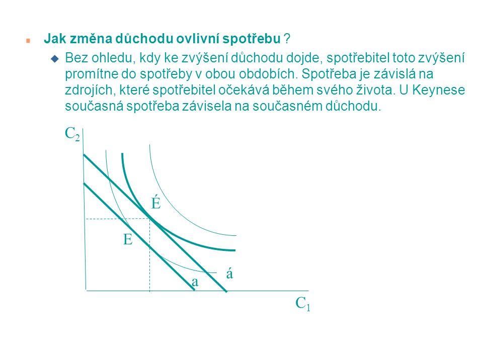 C2 É E á a C1 Jak změna důchodu ovlivní spotřebu