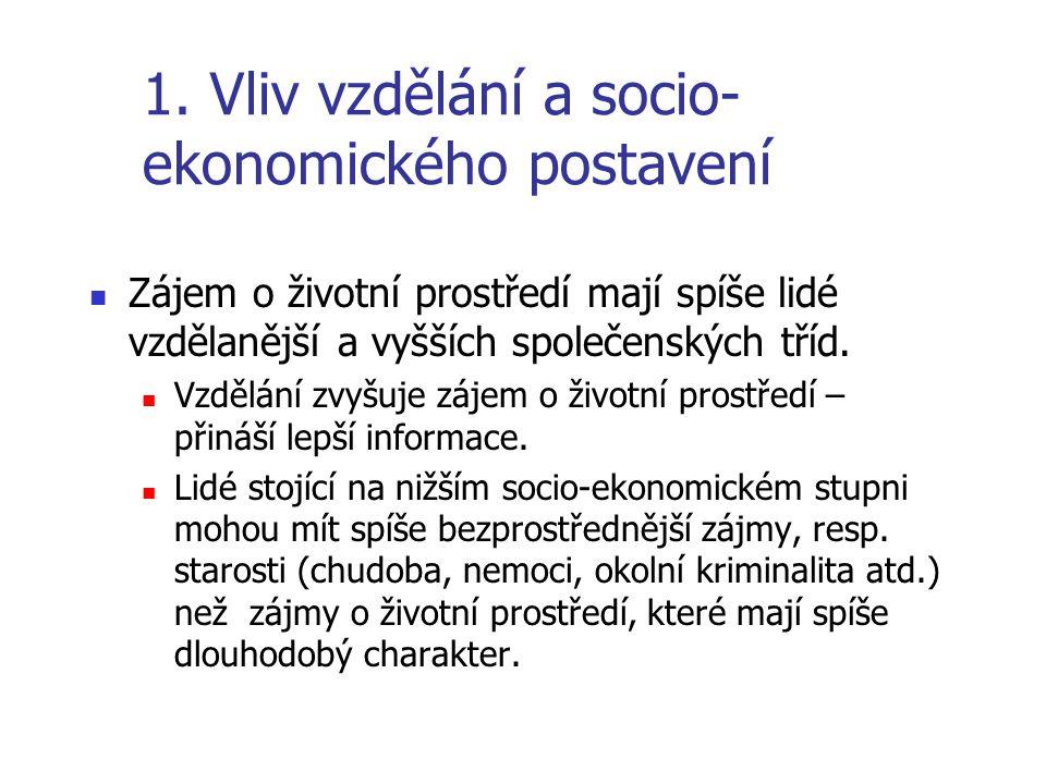 1. Vliv vzdělání a socio-ekonomického postavení