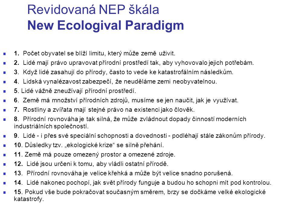 Revidovaná NEP škála New Ecologival Paradigm