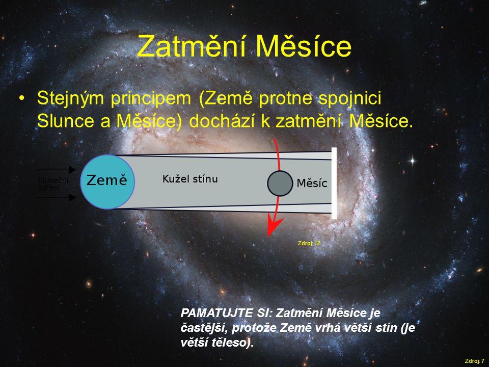 Zatmění Měsíce Stejným principem (Země protne spojnici Slunce a Měsíce) dochází k zatmění Měsíce. Zdroj: 12.
