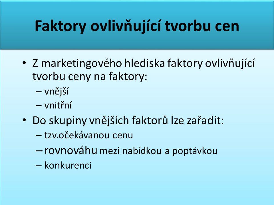 Faktory ovlivňující tvorbu cen