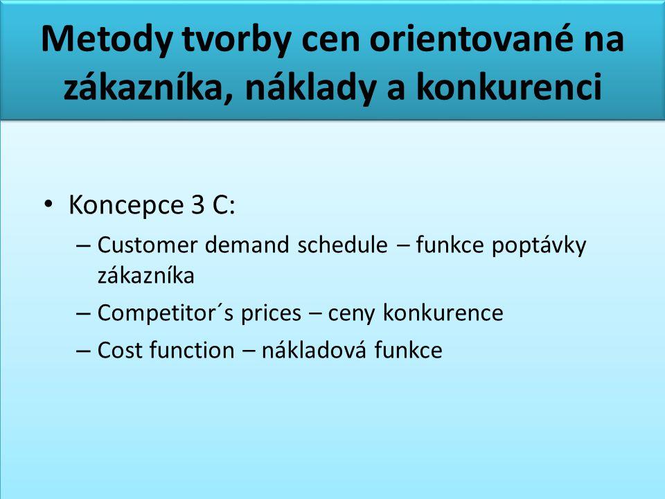 Metody tvorby cen orientované na zákazníka, náklady a konkurenci