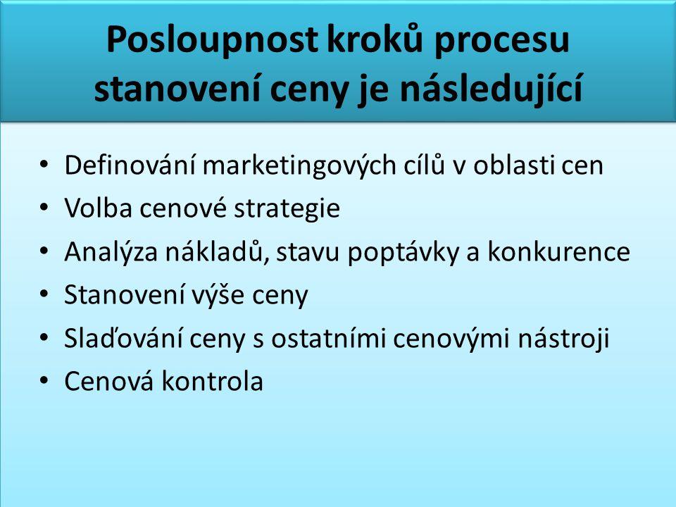 Posloupnost kroků procesu stanovení ceny je následující
