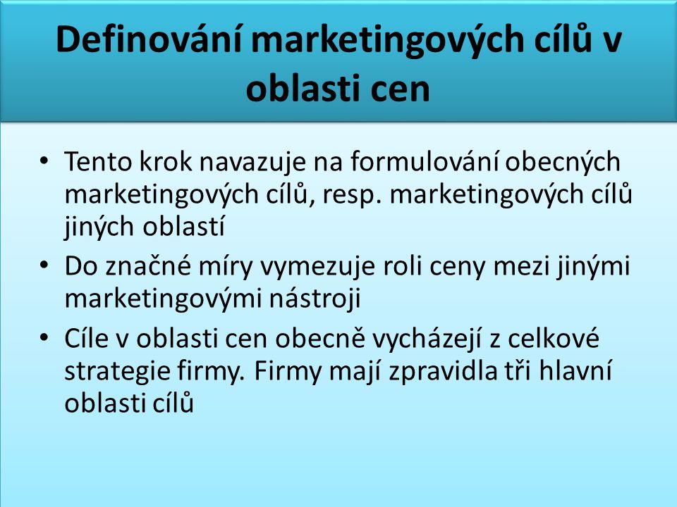 Definování marketingových cílů v oblasti cen