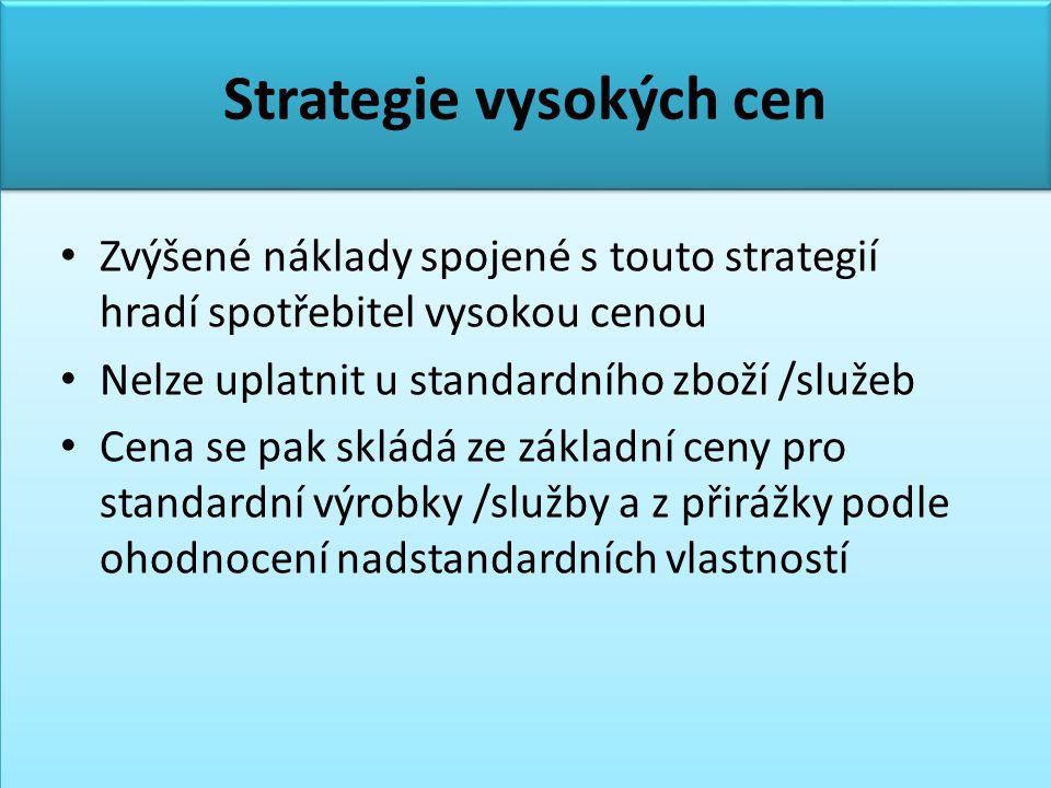 Strategie vysokých cen