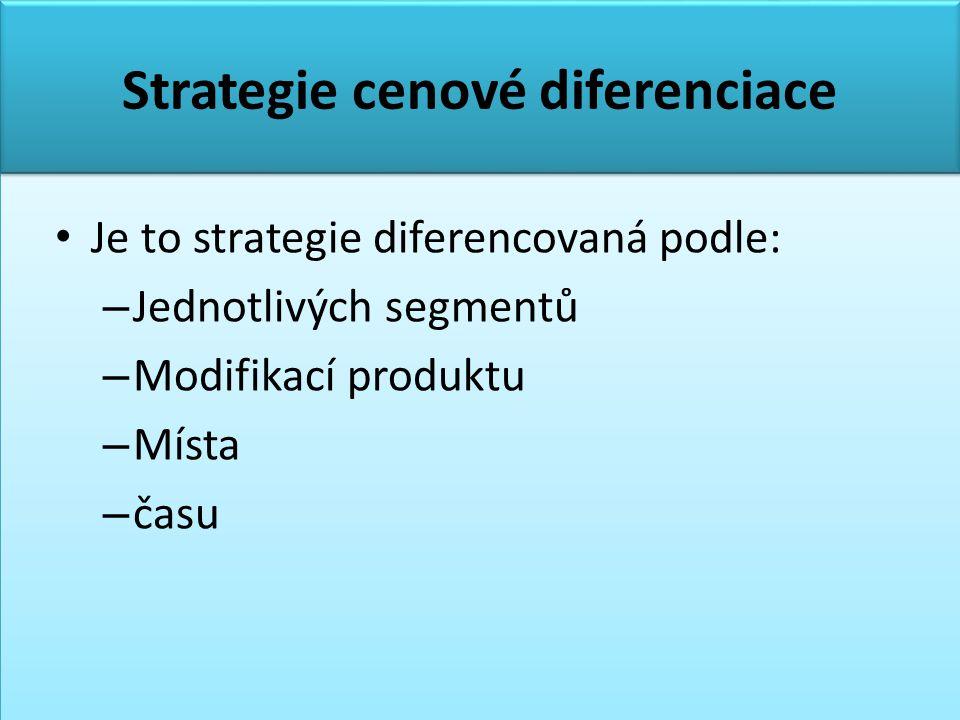 Strategie cenové diferenciace