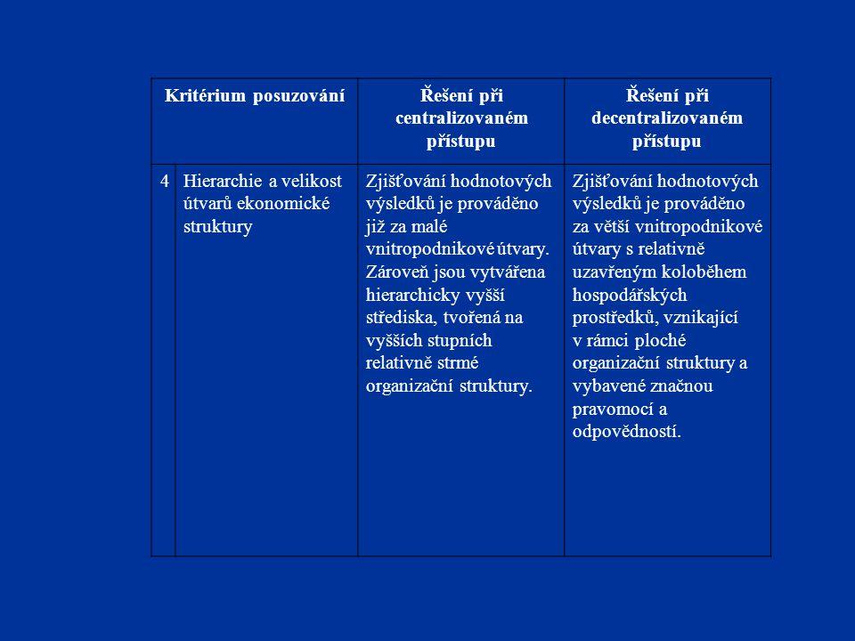 Řešení při centralizovaném přístupu