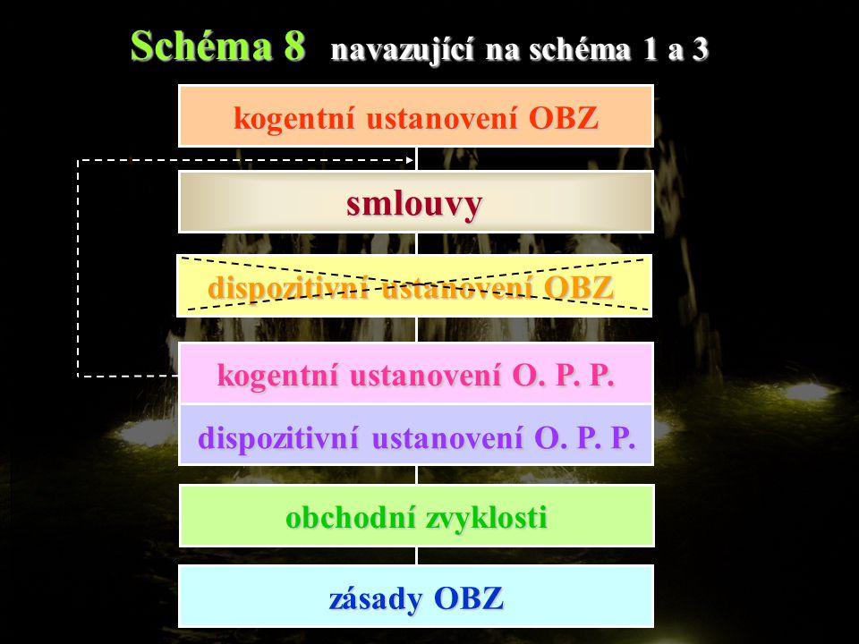 Schéma 8 navazující na schéma 1 a 3