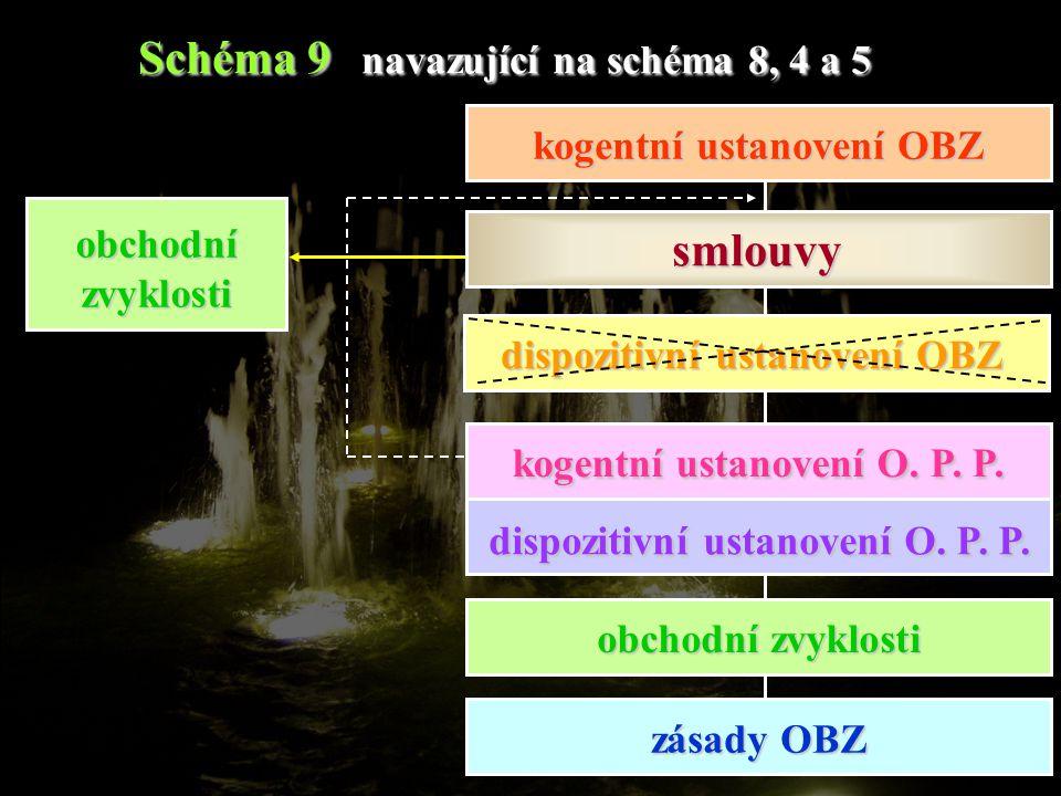 Schéma 9 navazující na schéma 8, 4 a 5