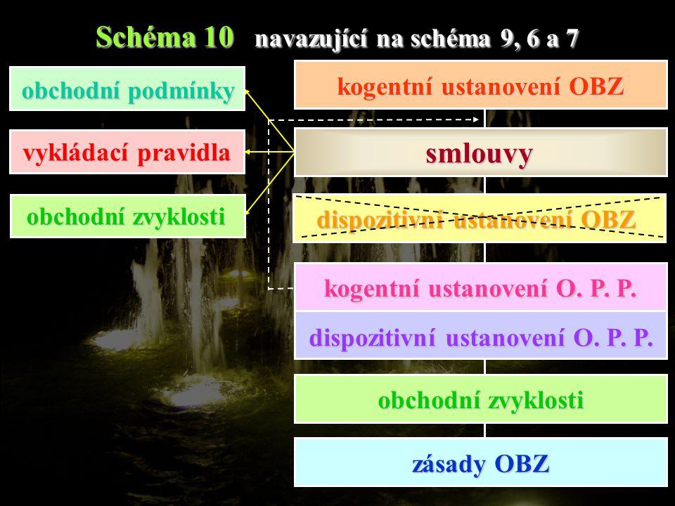 Schéma 10 navazující na schéma 9, 6 a 7